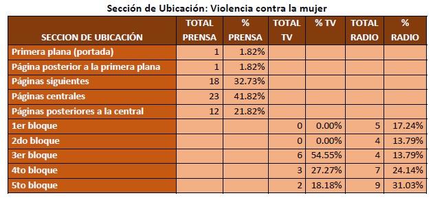 estudio violencia genero medios de comunicacion 2